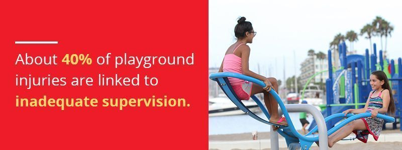 40% Of Playground Injuries Are Linked To A Lack Of Adult Supervision