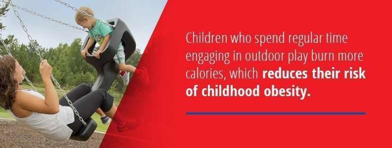 Outdoor Play Reduces Risk Of Childhood Obesity