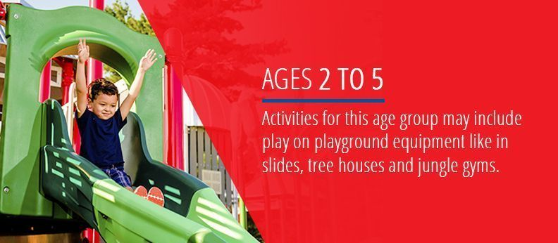 Activities For Ages 2 To 5