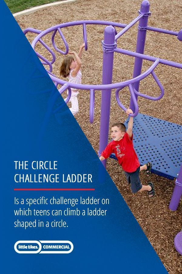 The Circle Challenge Ladder