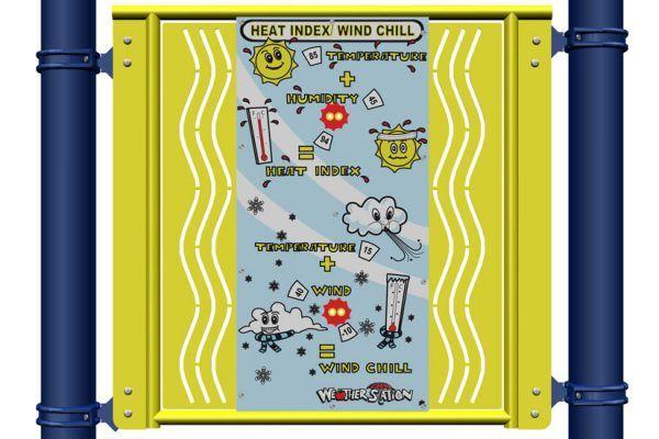 Heat Index & Wind Chill (200200728)