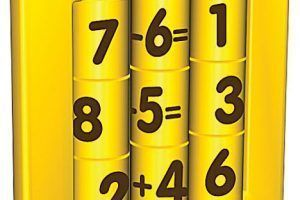 Math Panel (200007046)
