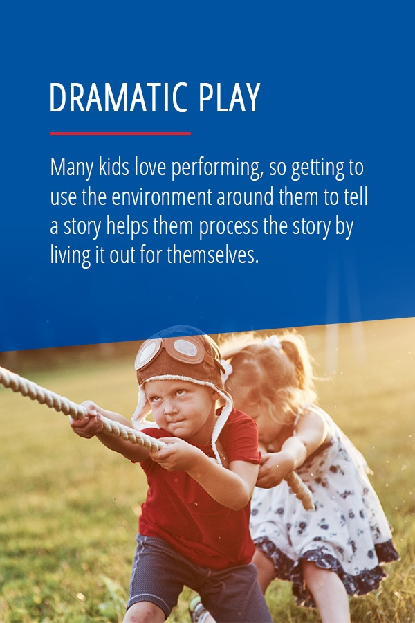 Dramatic play for children