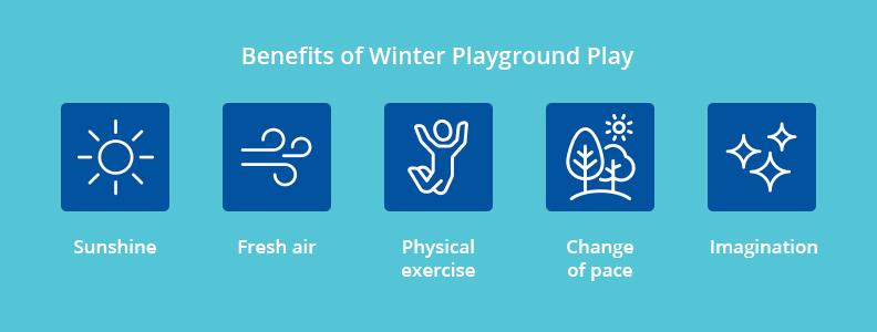 Benefits of winter playground play